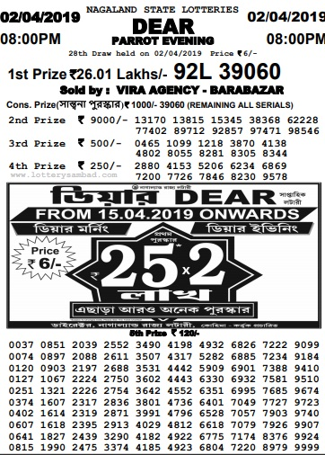 Nagaland Lottery Dear Parrot Results 10-09-2019(Available