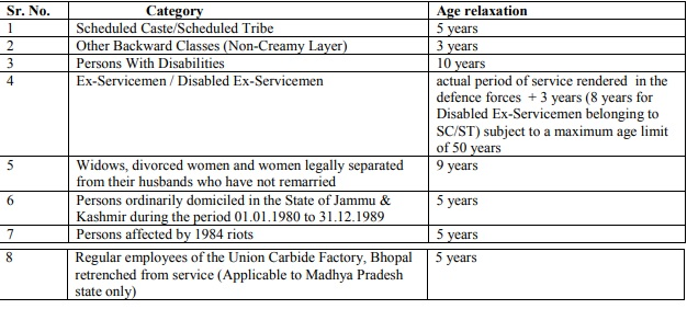 ibps clerk age relaxation 2019