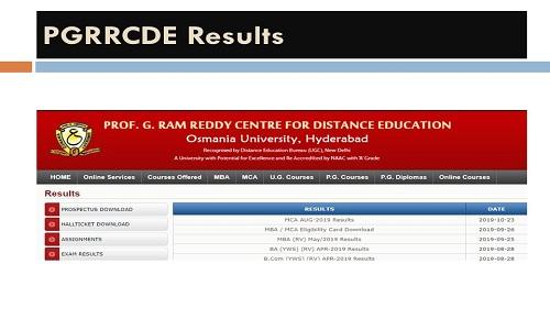 Pgrrcde Results 2019 2020 Oct Nov Ba Bcom Bba Ma Msc Mba Distance Education Exam Results